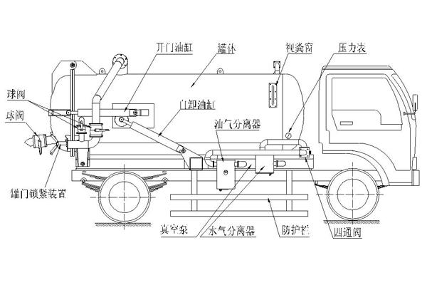 吸污车结构图